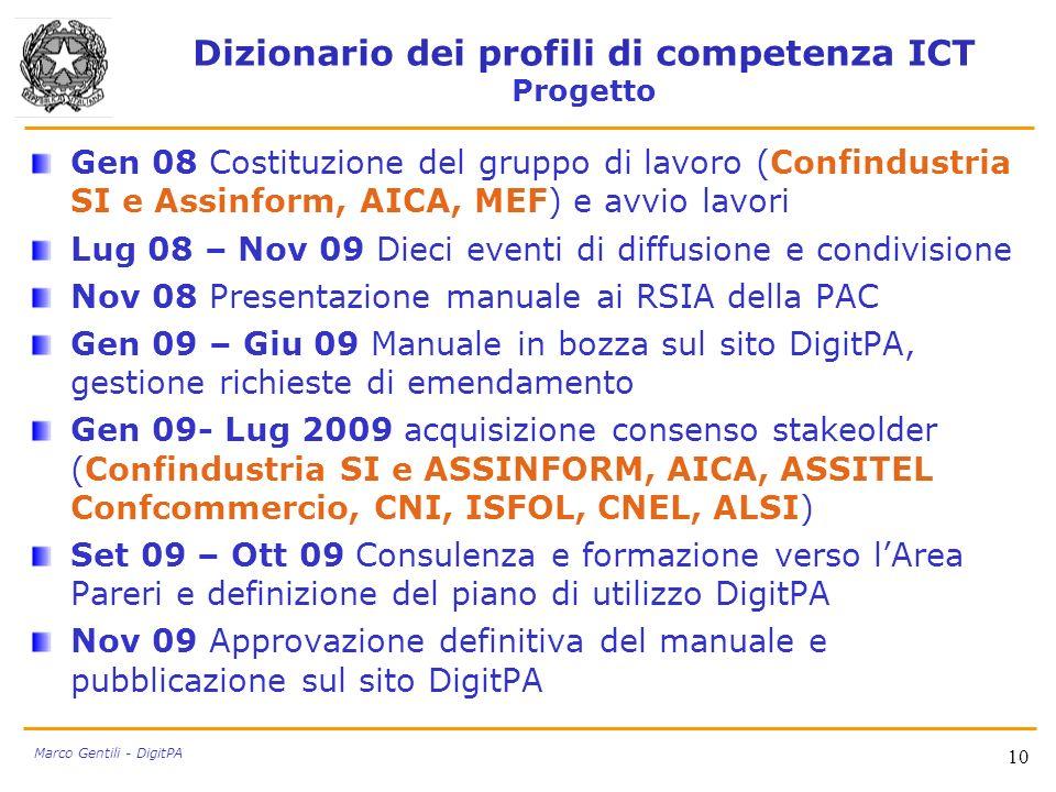 Dizionario dei profili di competenza ICT Progetto Gen 08 Costituzione del gruppo di lavoro (Confindustria SI e Assinform, AICA, MEF) e avvio lavori Lu