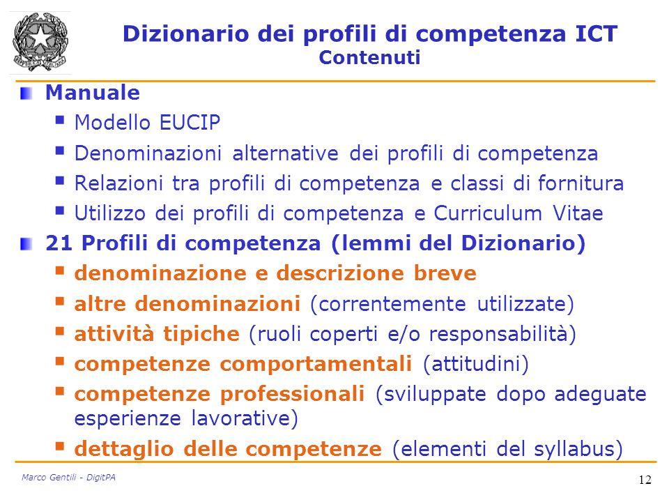 Dizionario dei profili di competenza ICT Contenuti Manuale Modello EUCIP Denominazioni alternative dei profili di competenza Relazioni tra profili di