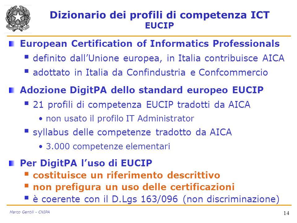 14 Marco Gentili - CNIPA Dizionario dei profili di competenza ICT EUCIP European Certification of Informatics Professionals definito dallUnione europe