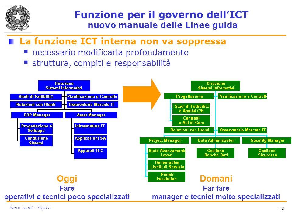 19 Marco Gentili - DigitPA Funzione per il governo dellICT nuovo manuale delle Linee guida La funzione ICT interna non va soppressa necessario modific