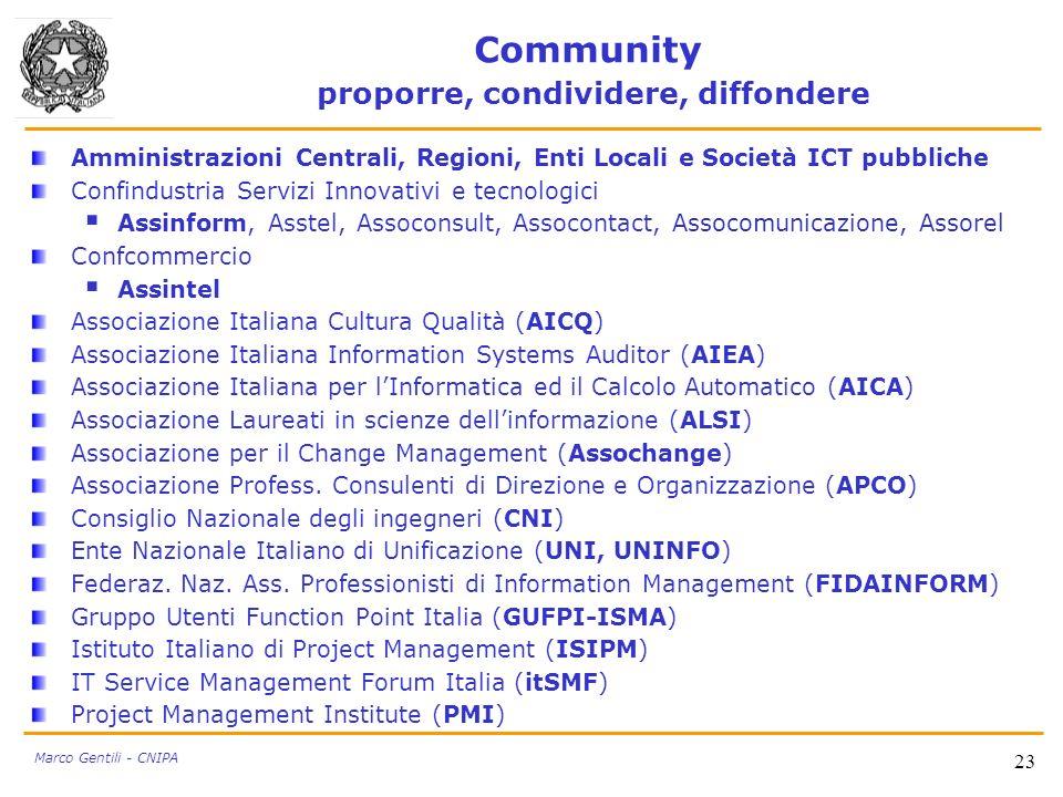 23 Marco Gentili - CNIPA Community proporre, condividere, diffondere Amministrazioni Centrali, Regioni, Enti Locali e Società ICT pubbliche Confindust