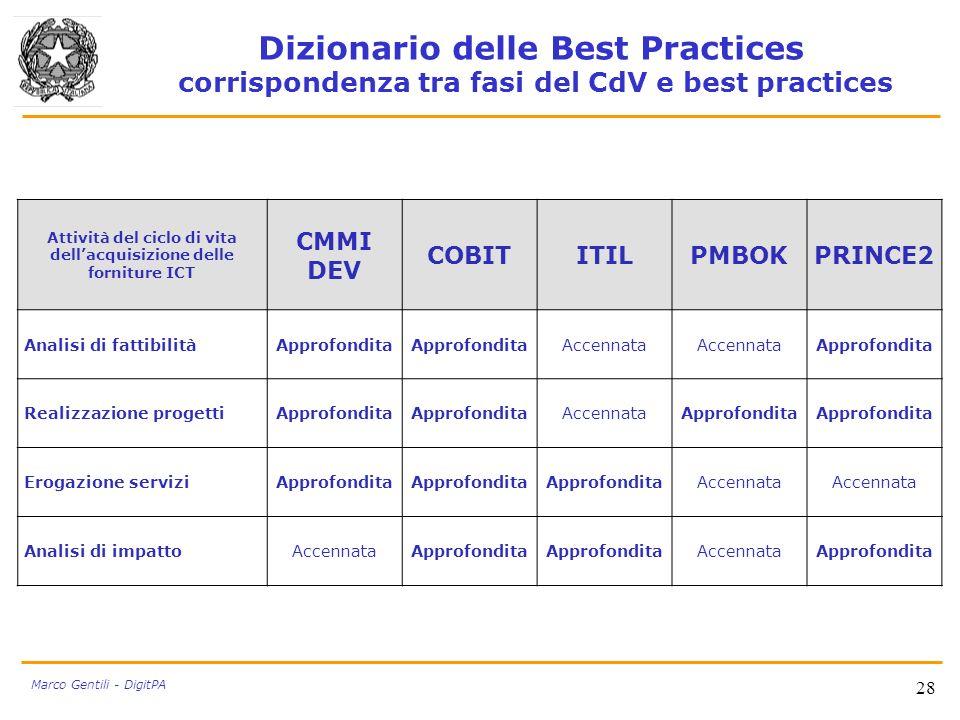 Dizionario delle Best Practices corrispondenza tra fasi del CdV e best practices Attività del ciclo di vita dellacquisizione delle forniture ICT CMMI