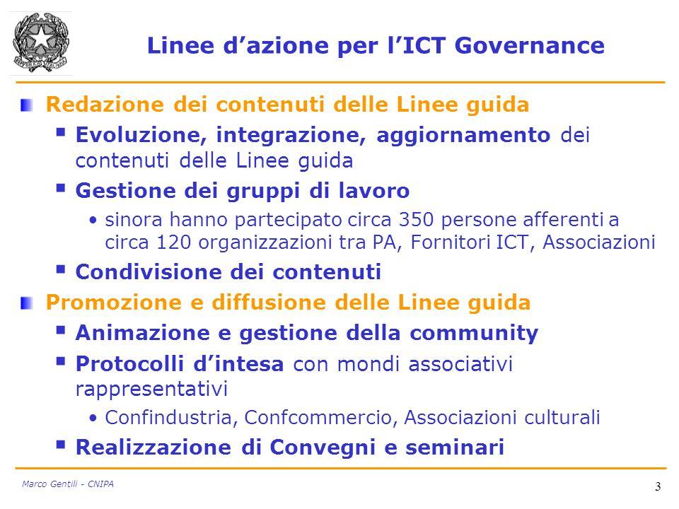 Linee dazione per lICT Governance Redazione dei contenuti delle Linee guida Evoluzione, integrazione, aggiornamento dei contenuti delle Linee guida Ge