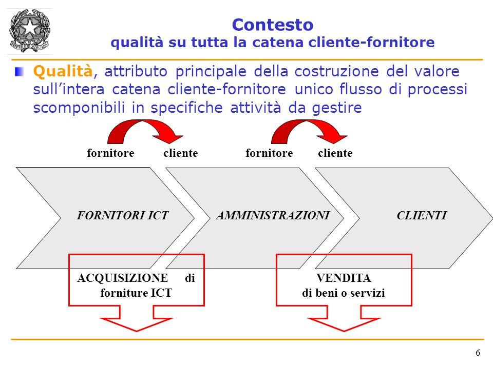 6 Contesto qualità su tutta la catena cliente-fornitore Qualità, attributo principale della costruzione del valore sullintera catena cliente-fornitore
