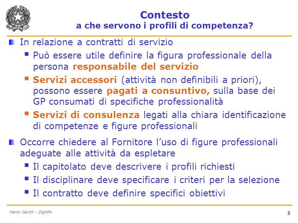 Contesto a che servono i profili di competenza? In relazione a contratti di servizio Può essere utile definire la figura professionale della persona r