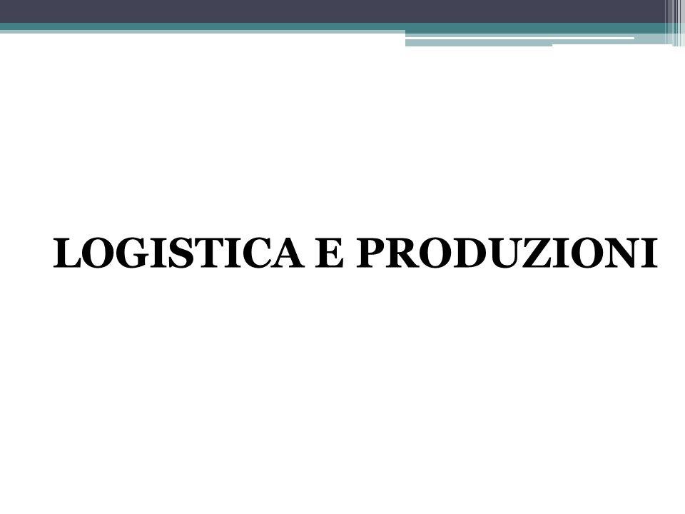 LOGISTICA E PRODUZIONI