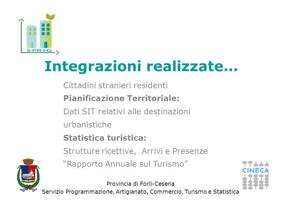 Provincia di Forlì-Cesena Servizio Programmazione, Artigianato, Commercio, Turismo e Statistica Integrazioni realizzate… Cittadini stranieri residenti
