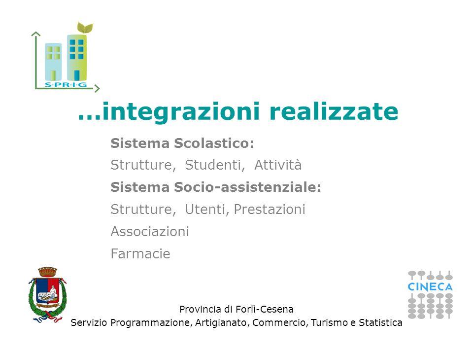 Provincia di Forlì-Cesena Servizio Programmazione, Artigianato, Commercio, Turismo e Statistica …integrazioni realizzate Sistema Scolastico: Strutture