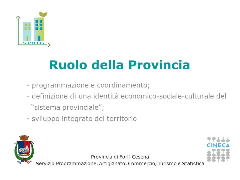 Provincia di Forlì-Cesena Servizio Programmazione, Artigianato, Commercio, Turismo e Statistica Ruolo della Provincia - programmazione e coordinamento