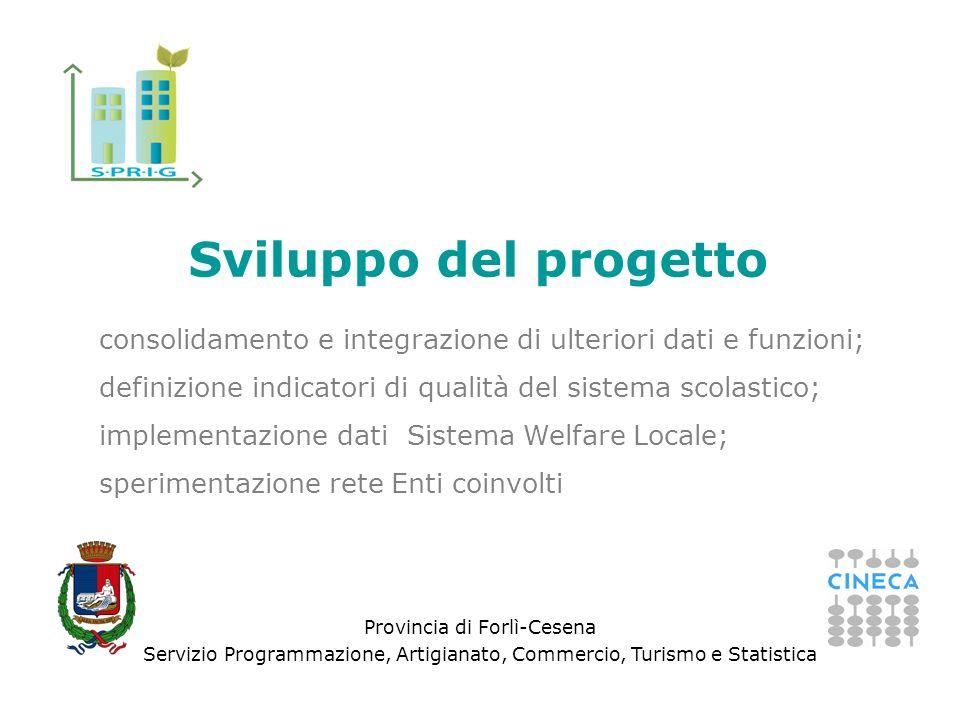 Provincia di Forlì-Cesena Servizio Programmazione, Artigianato, Commercio, Turismo e Statistica Sviluppo del progetto consolidamento e integrazione di