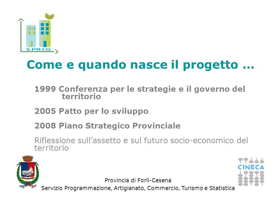 Provincia di Forlì-Cesena Servizio Programmazione, Artigianato, Commercio, Turismo e Statistica Come e quando nasce il progetto … 1999 Conferenza per