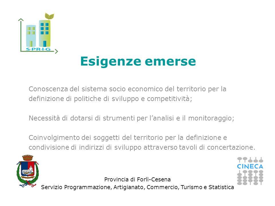 Provincia di Forlì-Cesena Servizio Programmazione, Artigianato, Commercio, Turismo e Statistica Conoscenza del sistema socio economico del territorio