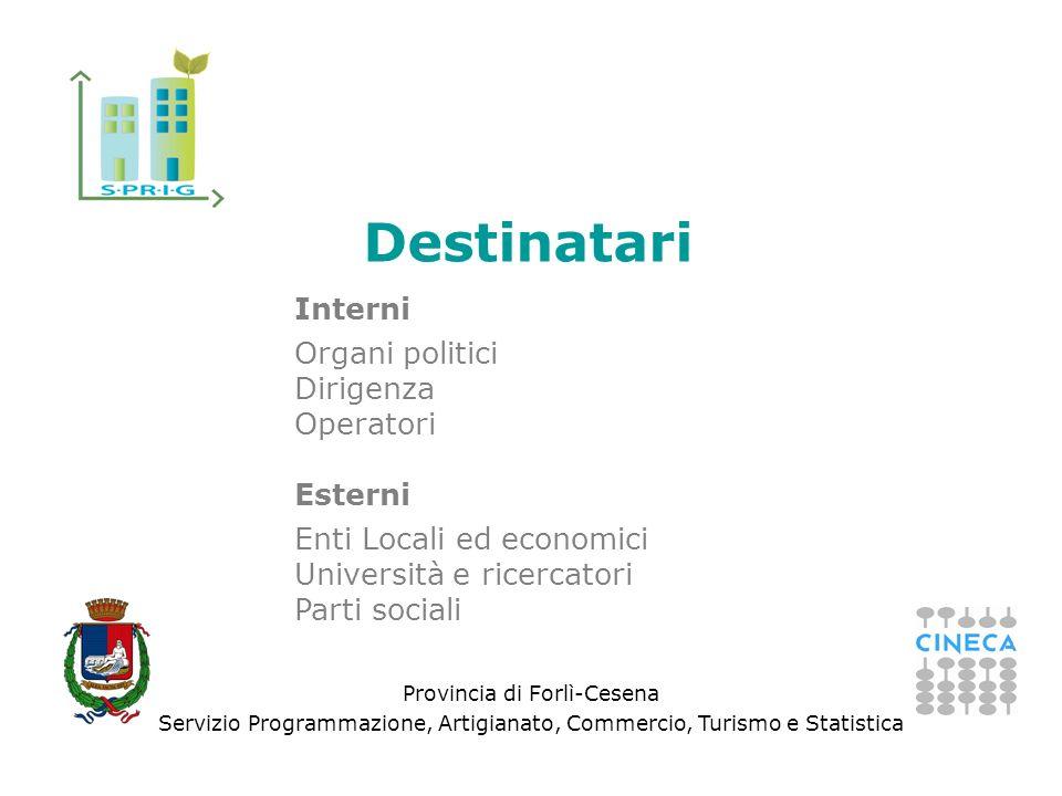 Provincia di Forlì-Cesena Servizio Programmazione, Artigianato, Commercio, Turismo e Statistica Interni Organi politici Dirigenza Operatori Esterni Enti Locali ed economici Università e ricercatori Parti sociali Destinatari