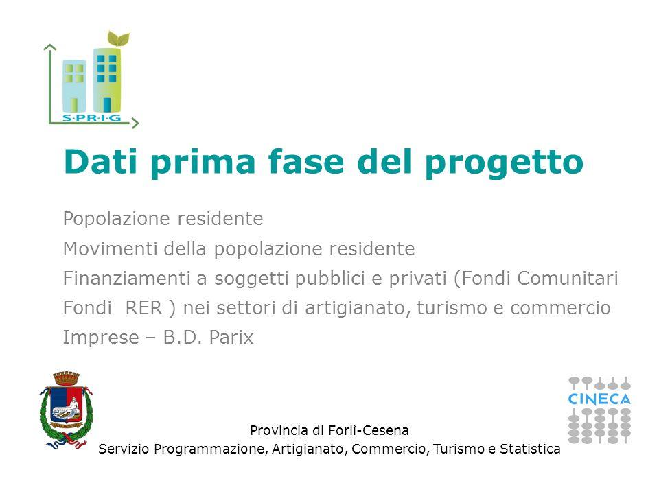 Provincia di Forlì-Cesena Servizio Programmazione, Artigianato, Commercio, Turismo e Statistica Dati prima fase del progetto Popolazione residente Mov