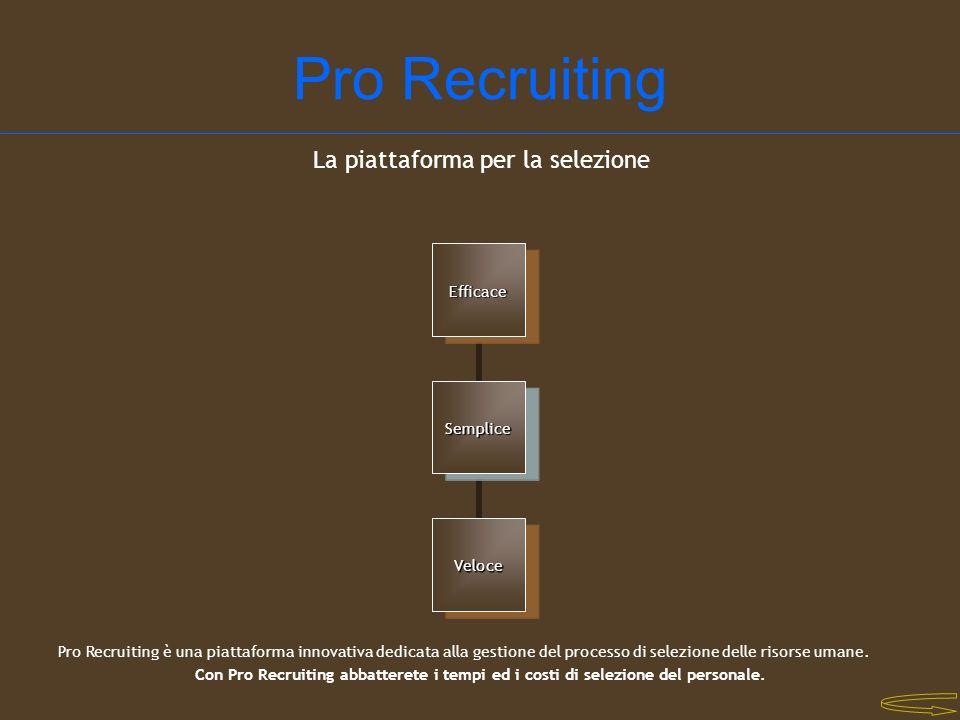 Pro Recruiting La piattaforma per la selezione Semplice Efficace Veloce Pro Recruiting è una piattaforma innovativa dedicata alla gestione del process