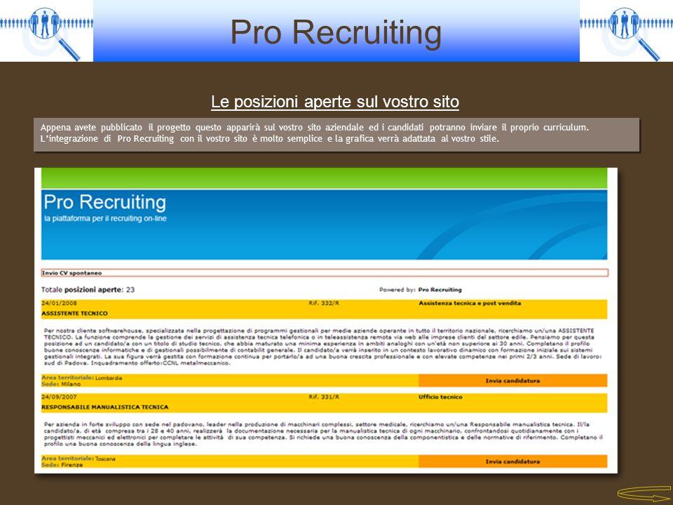 Pro Recruiting Le posizioni aperte sul vostro sito Appena avete pubblicato il progetto questo apparirà sul vostro sito aziendale ed i candidati potran
