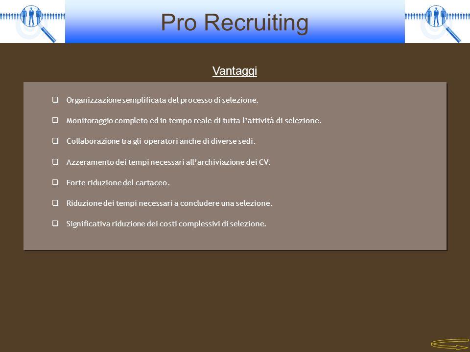 Pro Recruiting Organizzazione semplificata del processo di selezione. Monitoraggio completo ed in tempo reale di tutta lattività di selezione. Collabo