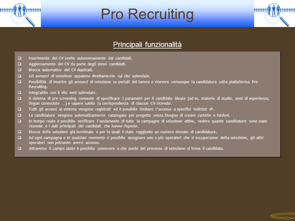 Pro Recruiting Inserimento dei CV svolto autonomamente dai candidati. Aggiornamento dei CV da parte degli stessi candidati. Blocco automatico dei CV d