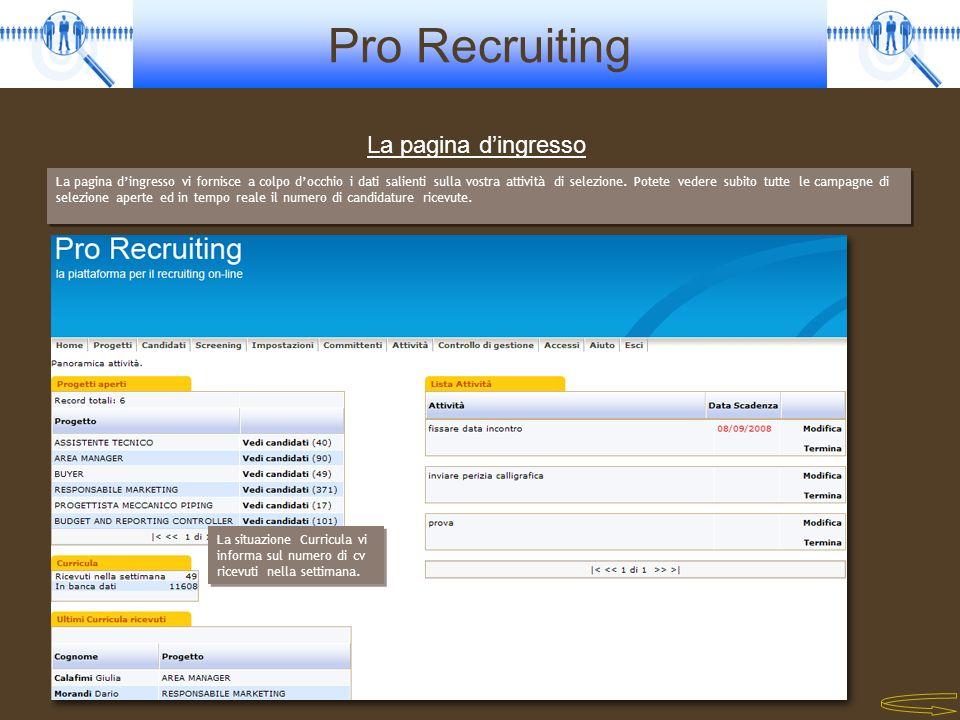 Pro Recruiting Entrando nel progetto avete subito a disposizione lelenco dei CV ricevuti partendo dagli ultimi arrivati con in evidenza i dati salienti.