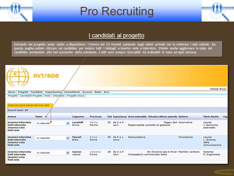 Pro Recruiting Entrando nel progetto avete subito a disposizione lelenco dei CV ricevuti partendo dagli ultimi arrivati con in evidenza i dati salient