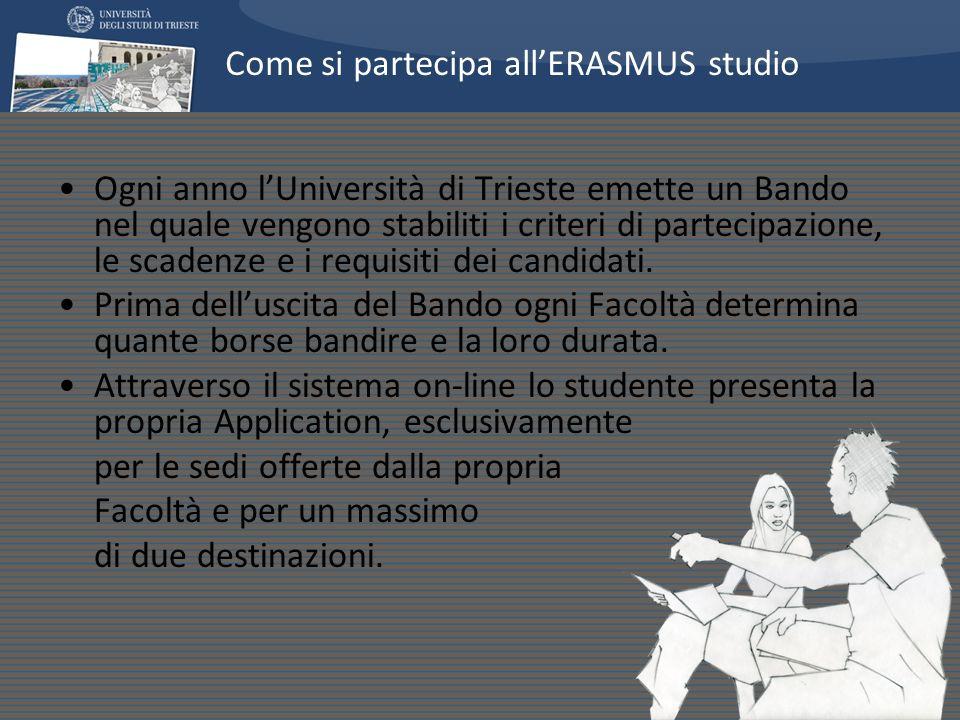 Ogni anno lUniversità di Trieste emette un Bando nel quale vengono stabiliti i criteri di partecipazione, le scadenze e i requisiti dei candidati. Pri