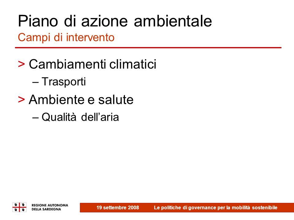 19 settembre 2008Le politiche di governance per la mobilità sostenibile Piano di azione ambientale Campi di intervento >Cambiamenti climatici –Trasporti >Ambiente e salute –Qualità dellaria