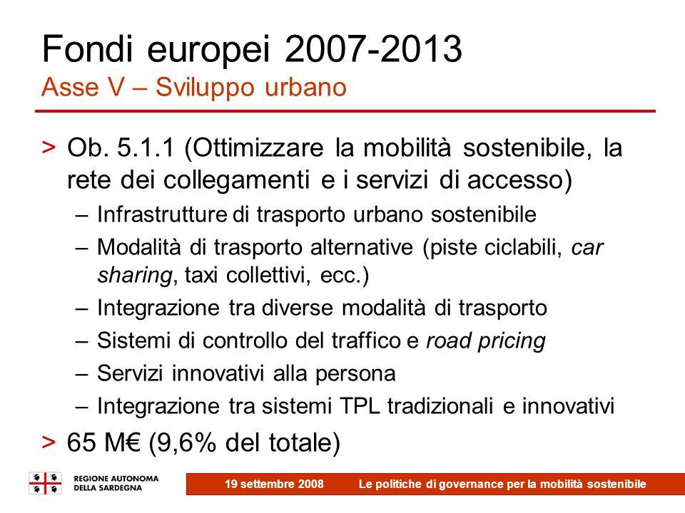 19 settembre 2008Le politiche di governance per la mobilità sostenibile Fondi europei 2007-2013 Asse V – Sviluppo urbano >Ob.