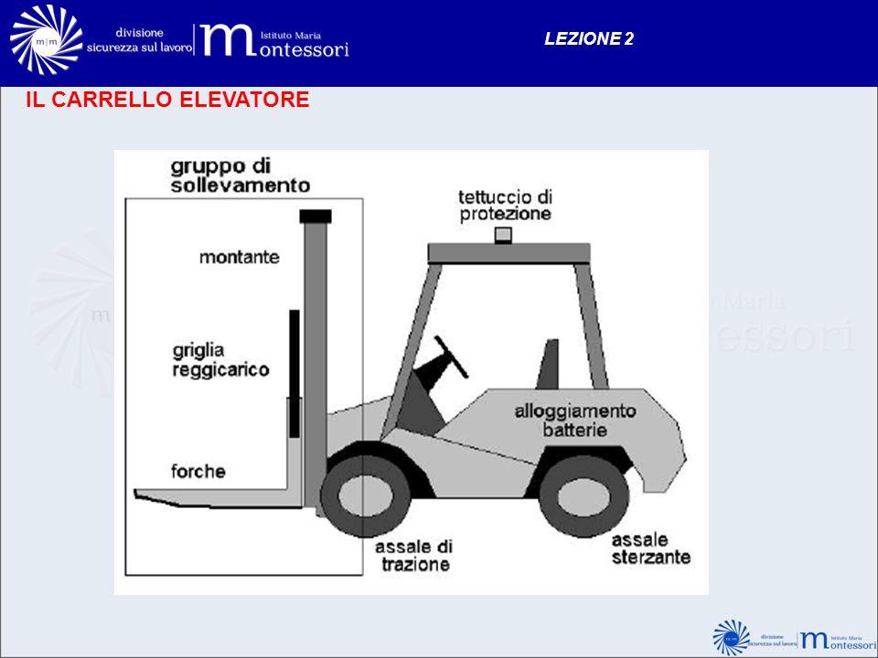 IL CARRELLO ELEVATORE LEZIONE 2