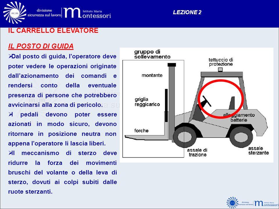 IL CARRELLO ELEVATORE IL POSTO DI GUIDA Dal posto di guida, l'operatore deve poter vedere le operazioni originate dallazionamento dei comandi e render