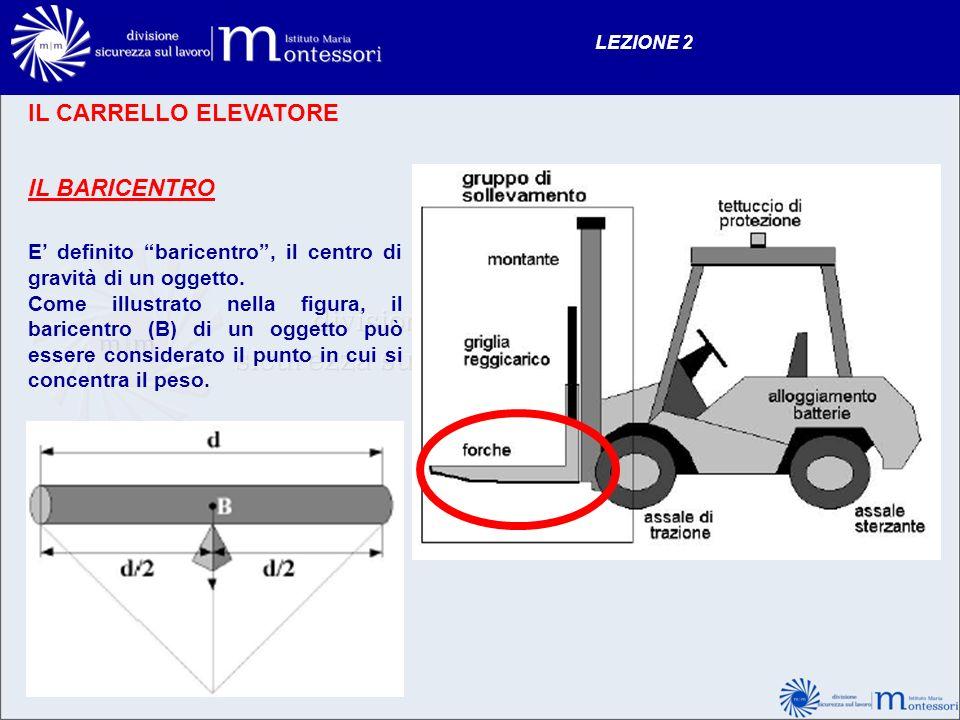 IL CARRELLO ELEVATORE IL BARICENTRO E definito baricentro, il centro di gravità di un oggetto. Come illustrato nella figura, il baricentro (B) di un o