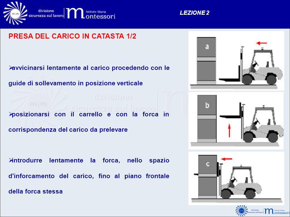 PRESA DEL CARICO IN CATASTA 1/2 avvicinarsi lentamente al carico procedendo con le guide di sollevamento in posizione verticale posizionarsi con il ca