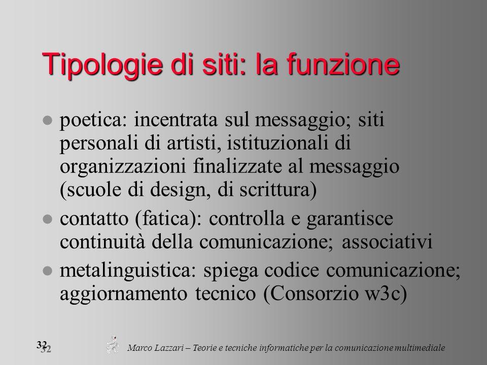 Marco Lazzari – Teorie e tecniche informatiche per la comunicazione multimediale 32 Tipologie di siti: la funzione l poetica: incentrata sul messaggio