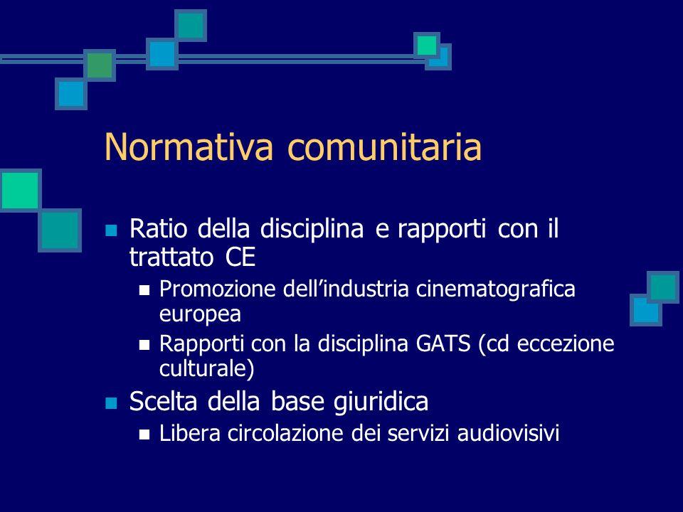 Normativa comunitaria Ratio della disciplina e rapporti con il trattato CE Promozione dellindustria cinematografica europea Rapporti con la disciplina