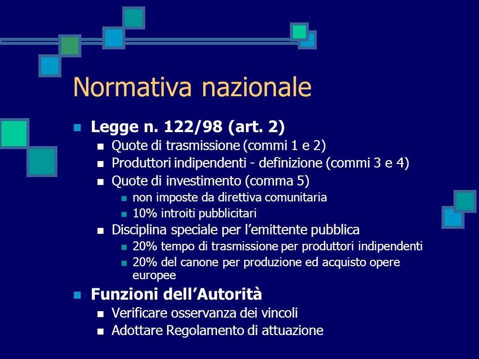 Normativa nazionale Legge n. 122/98 (art. 2) Quote di trasmissione (commi 1 e 2) Produttori indipendenti - definizione (commi 3 e 4) Quote di investim
