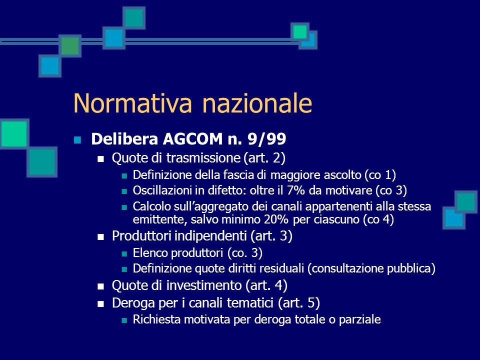 Normativa nazionale Delibera AGCOM n. 9/99 Quote di trasmissione (art. 2) Definizione della fascia di maggiore ascolto (co 1) Oscillazioni in difetto: