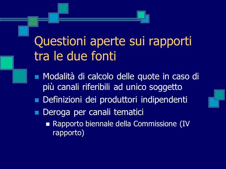 Questioni aperte sui rapporti tra le due fonti Modalità di calcolo delle quote in caso di più canali riferibili ad unico soggetto Definizioni dei prod