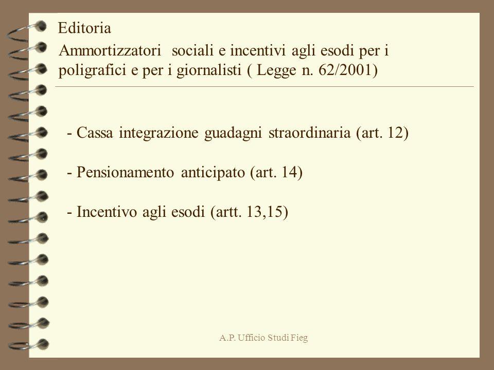 A.P. Ufficio Studi Fieg Editoria Ammortizzatori sociali e incentivi agli esodi per i poligrafici e per i giornalisti ( Legge n. 62/2001) - Cassa integ