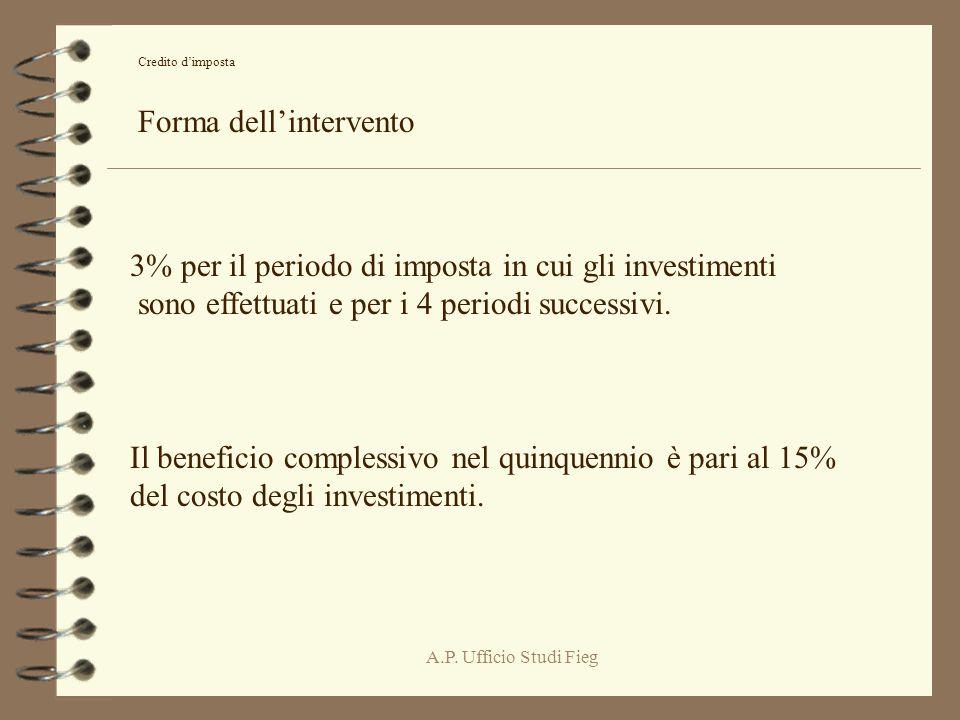 A.P. Ufficio Studi Fieg Credito dimposta Forma dellintervento 3% per il periodo di imposta in cui gli investimenti sono effettuati e per i 4 periodi s
