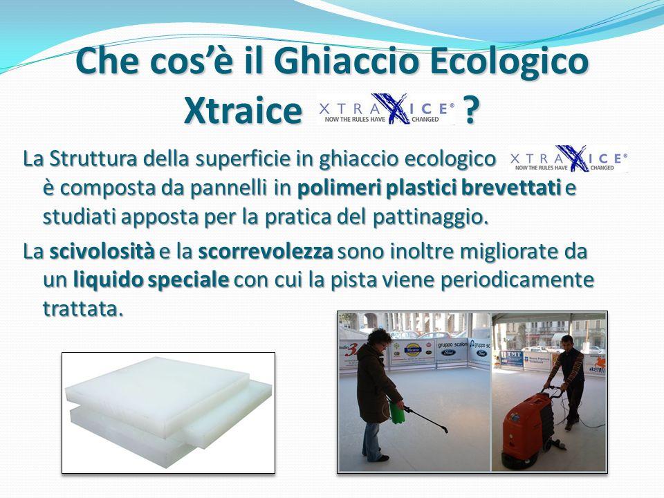 Che cosè il Ghiaccio Ecologico Xtraice ? La Struttura della superficie in ghiaccio ecologico è composta da pannelli in polimeri plastici brevettati e