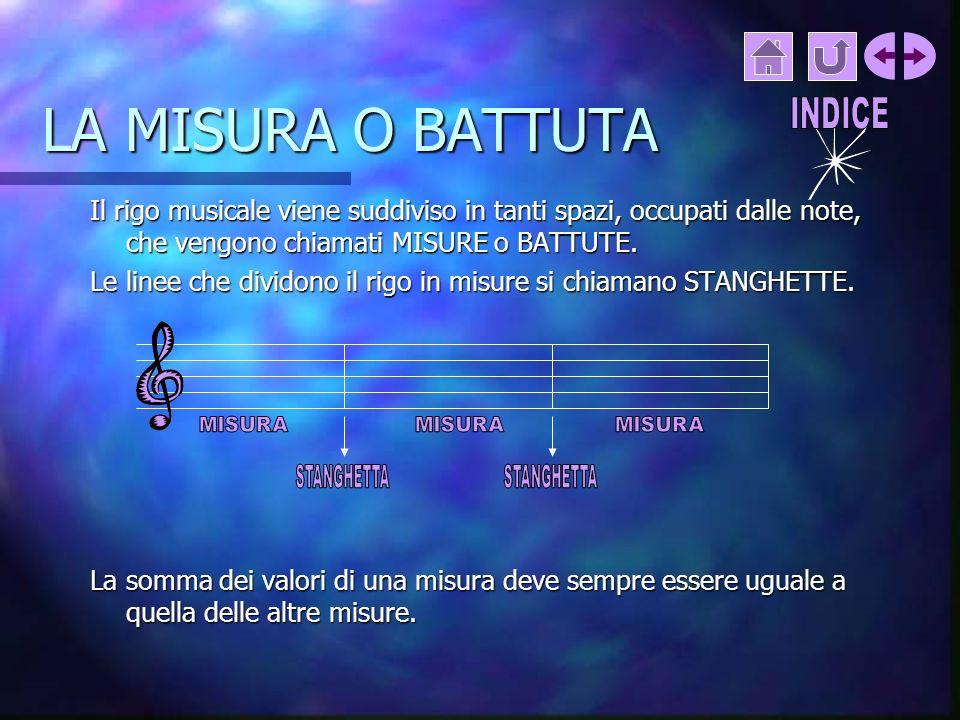 IL PENTAGRAMMA Il pentagramma o rigo musicale è un insieme di linee e spazi su cui vengono scritte le note. E composto da cinque righe e quattro spazi