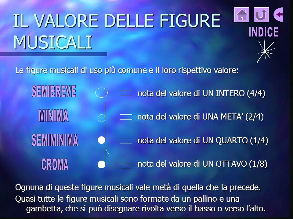 LA DURATA DELLE NOTE Generalmente, le note di un brano musicale non hanno tutte la stessa durata. Diventa necessario stabilire un sistema convenzional
