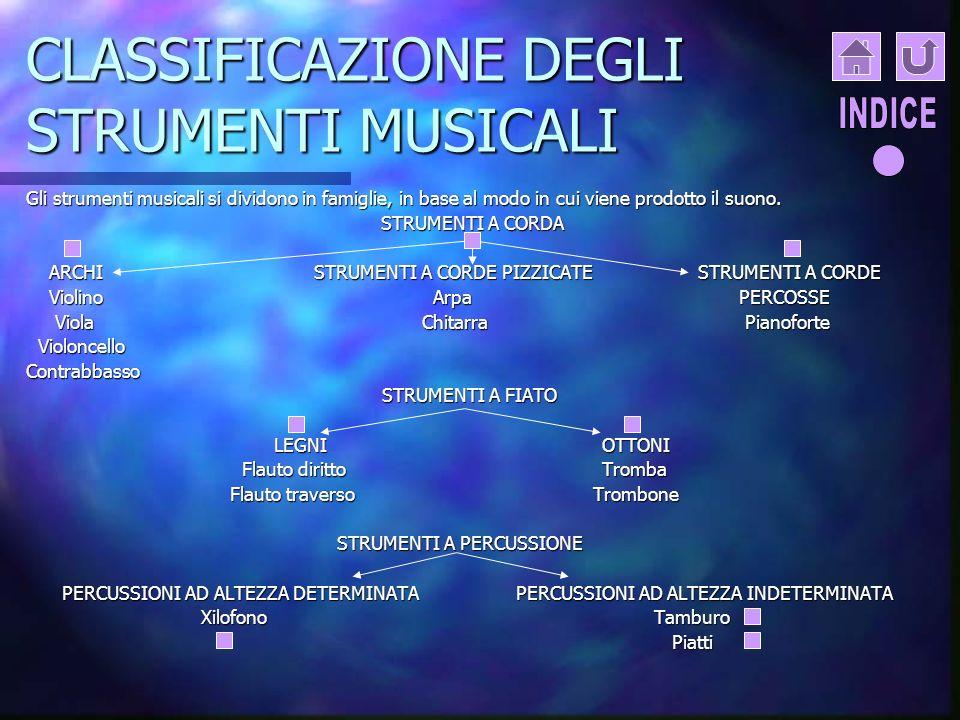 ESERCIZI CON STRUMENTI MELODICI (flauto dolce) Suonare con il flauto piccole melodie utilizzando le posizioni delle prime note presentate: SI, LA, SOL