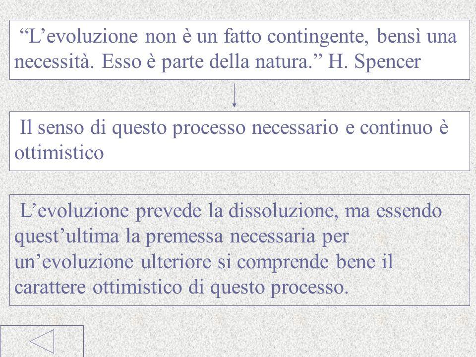 Legge dellevoluzione = integrazione di materia e dispersione di movimento La filosofia è, dunque, una teoria dellevoluzione. Passaggio dallincoerente
