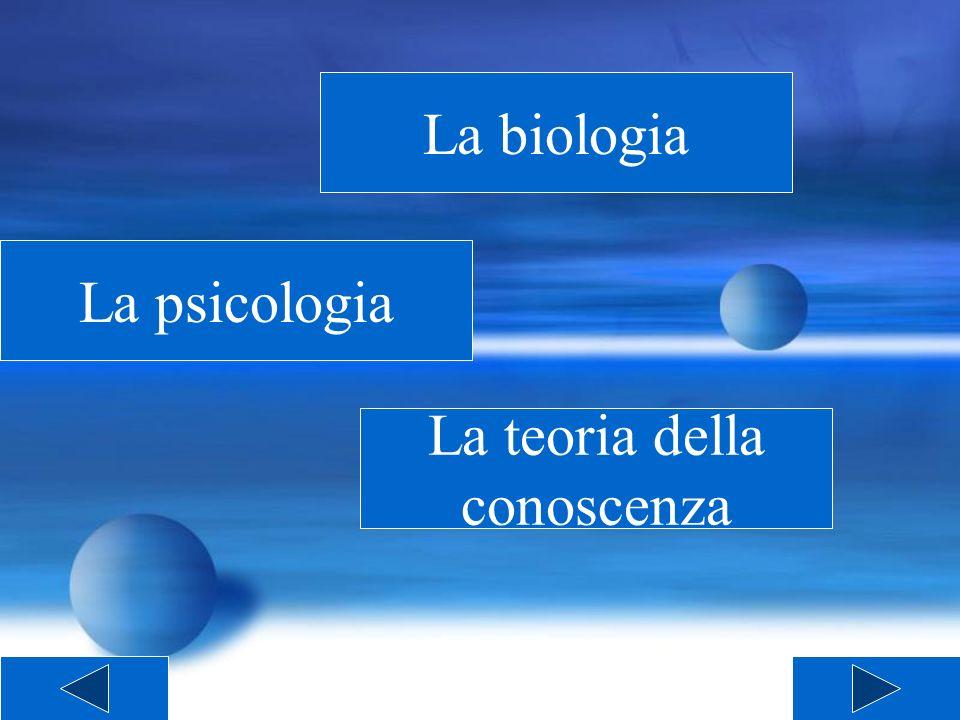 Linconoscibile La teoria dellevoluzione La vita e gli scritti