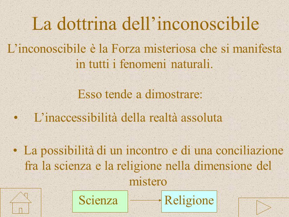 Gli scritti Statica sociale (1850) Principi di psicologia (1855) Il progresso, sua legge e sua causa (1857) Sistema di filosofia sintetica (1862-1896)