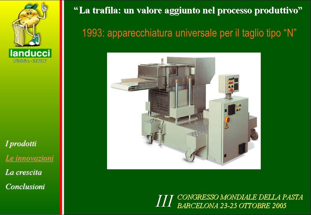 1993: apparecchiatura universale per il taglio tipo N I prodotti Le innovazioni La crescita Conclusioni