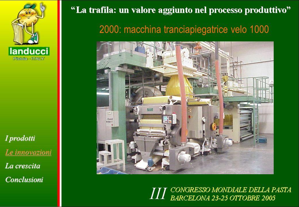 2000: macchina tranciapiegatrice velo 1000 I prodotti Le innovazioni La crescita Conclusioni