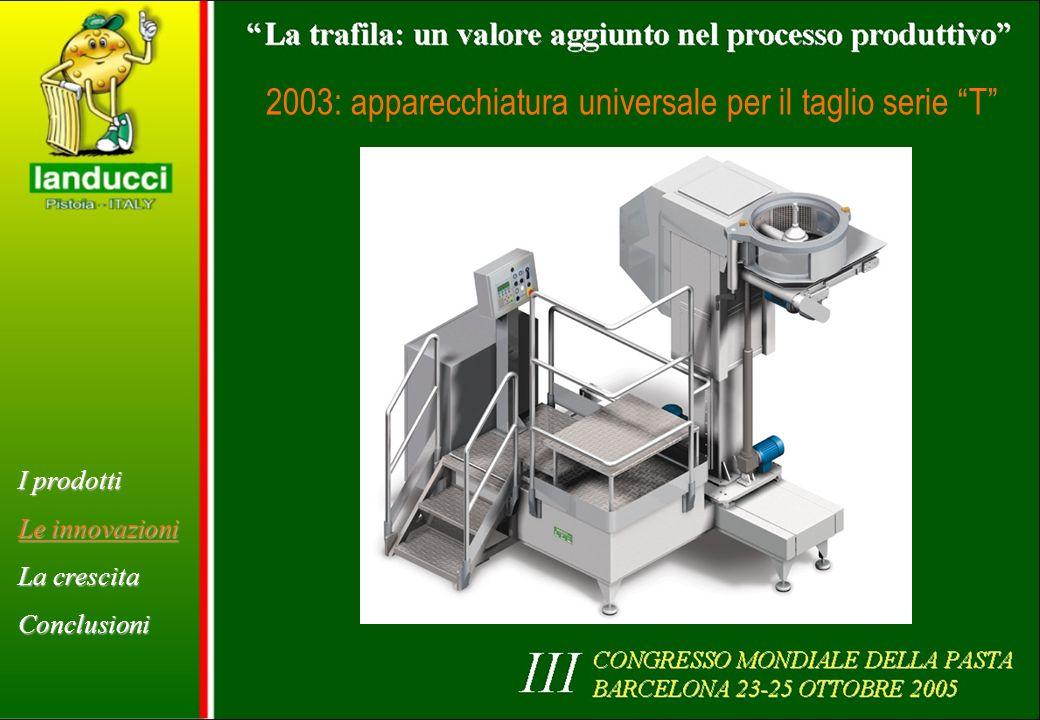 I prodotti Le innovazioni La crescita Conclusioni 2003: apparecchiatura universale per il taglio serie T