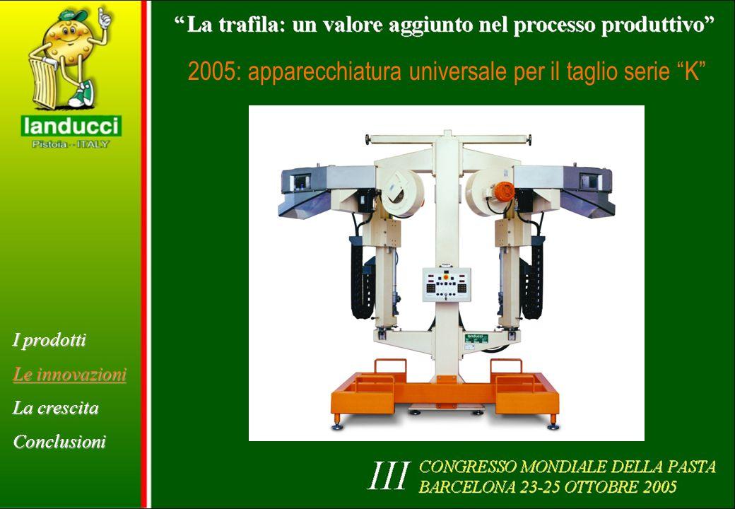 I prodotti Le innovazioni La crescita Conclusioni 2005: apparecchiatura universale per il taglio serie K