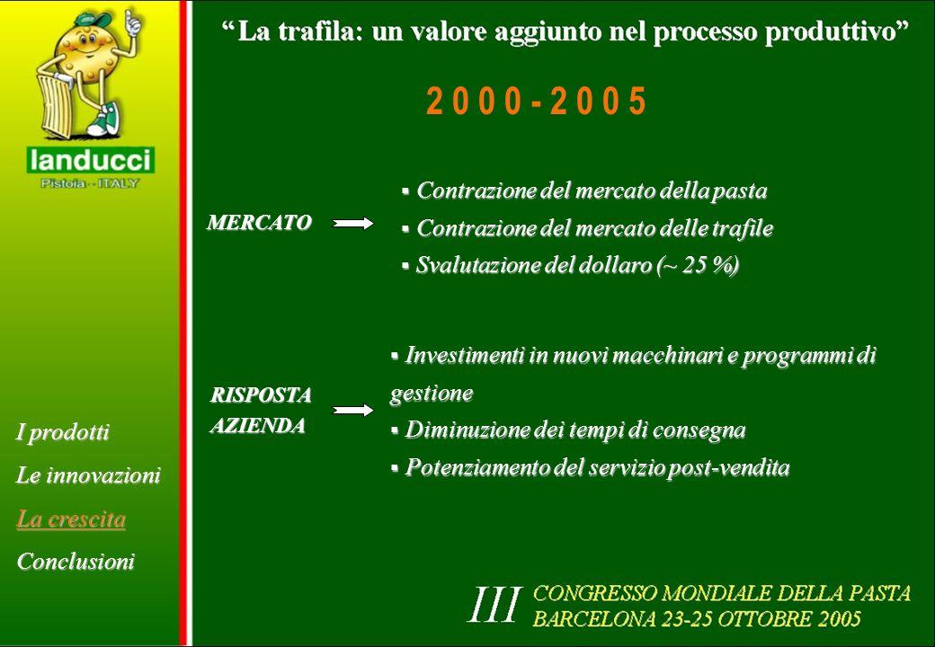 I prodotti Le innovazioni La crescita Conclusioni MERCATO Contrazione del mercato della pasta Contrazione del mercato della pasta Contrazione del merc